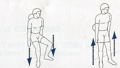 esercizio dieci per la riabilitazione del rachide cervicale