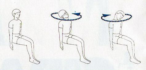 esercizio 4 per il collo