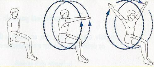oscillazione oraria e antioraria per riabilitazione collo