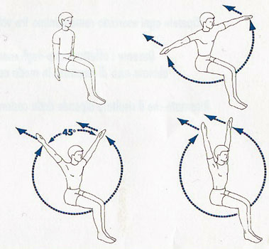esercizio sette per il rachide cervicale