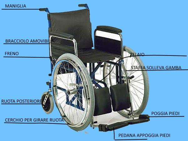 Sedie A Rotelle Leggere : Guida all acquisto di una sedia a rotelle per malati